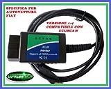 MULTIECUSCAN FiatECUScan Fiat Alfa Elm 3271.4Diagnose Universal geändert Line Can OBD2