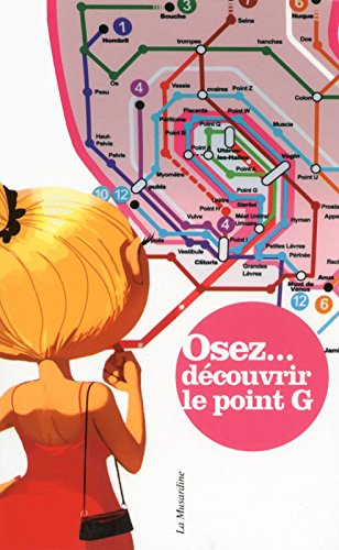 Osez dcouvrir le point G