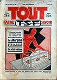 TOUT FAIRE SAVOIR [No 457] du 19/03/1933 - CONSTRUISEZ A PEU DE FRAIS UN TRES JOLI...