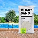 Quarzsand - Filtersand - der Standard für Sandfilteranlage für Pool sowie für Aquarien, kostenlose Lieferung,1 kg - 5000 kg im praktischen BigBag