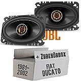 FIAT Ducato 230 Front - JBL Club 6420 | 2-Wege | 4 x 6' Koax Oval Lautsprecher - Einbauset