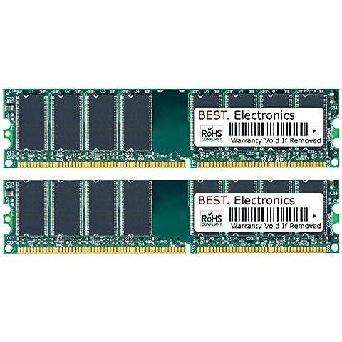 16GB Kit (2x 8GB) HP-COMPAQ ProLiant BL465c G6 Server Blade memoria ram adatto anche per ...