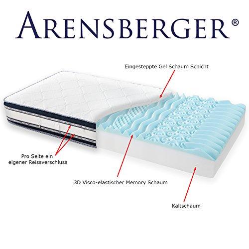 Arensberger Relaxx 9 Zonen Wellness Matratze mit 3D-Memory Foam