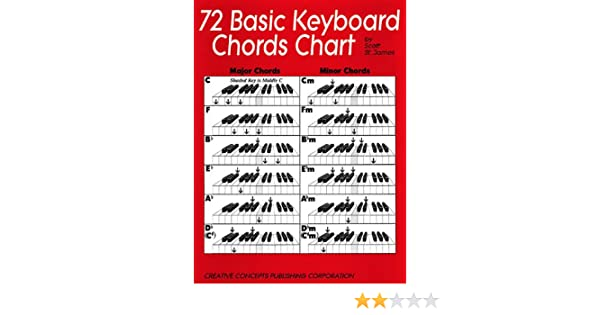 72 Basic Keyboard Chords Chart Amazon Scott St James Books