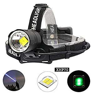 10000 lumen head torch