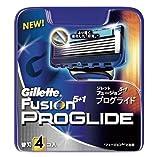 Gillette Fusion ProGlide Razor and Cartridges
