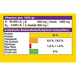 JBL Alleinfutter für farbenprächtige Aquarienfische, Flocken 250 ml, NovoColor 30157