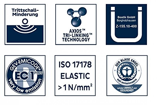 Bostik Parfix Eco Basic Elastischer Parkett Klebstoff 17.0kg Eimer