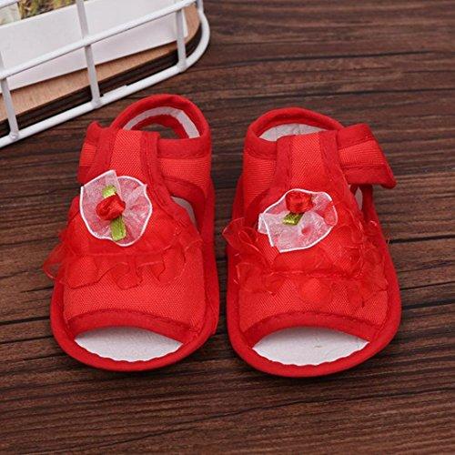 BZLine® Fleur Sandales en tissu de Style souple, Anti-Glissant pour Bébés Filles 0-18Mois Rouge