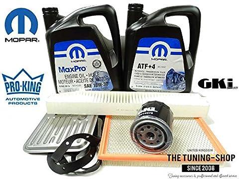Kit de service Set de filtre + Huile moteur Transmission liquide pour Jeep Grand Cherokee 4.0