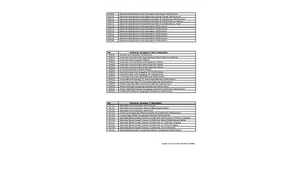 W 'System Error Code List OBD2: Amazon co uk: Car & Motorbike