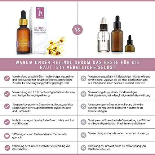 Retinol Serum – Mother Nature® | Anti-Aging – Pflege auch für empfindliche Haut | Hochdosiert 2,5% Retinol für Gesicht & Haut | inkl. Hyaluronsäure und Vitamin E | 30 ml - 5