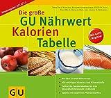 Die große GU Nährwert-Kalorien-Tabelle 2010/2011