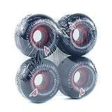 Best Skateboard Wheels - Enuff Corelites Wheels, Unisex Adult, Unisex adult, ENU525 Review