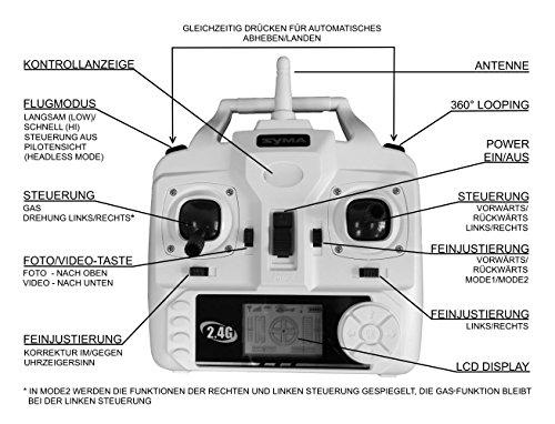 Syma X5C Explorer 2.4 GHz 4-Kanal 3D Quadrocopter Drohne mit Zusatzakku, 360° Flip Funktion, 3.6 MP HD Kamera mit Ton, Motor-STOPP Funktion, 6AXIS Stabilization System, 4GB Micro-SD Speicherkarte und AGETECH SafeFly Sonnenbrille, Weiß - Sonder-Edition - 7