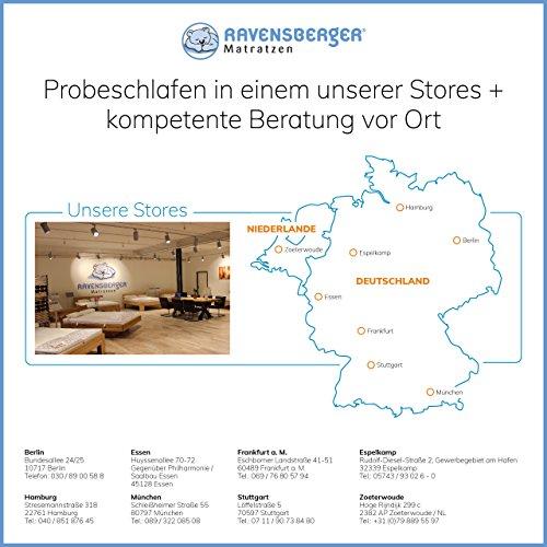Ravensberger 7-Zonen NATUR Latexmatratze LATEXCO 85% Natur H3 - 6