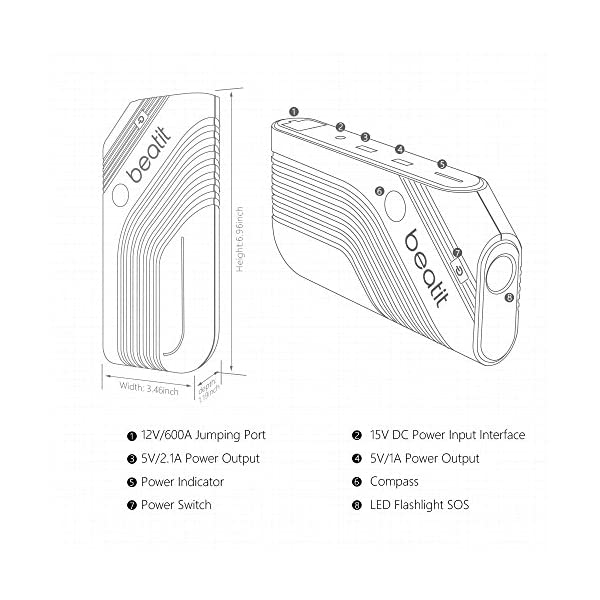 BEATIT® B9 600A 14000mAh Arrancador de Coche Jump Starter, Pack de Emergencia para Arranque de Coche, Linterna LED, Dual USB Puertos, Cargador de Batería para Smartphone y Tablet (Negro)