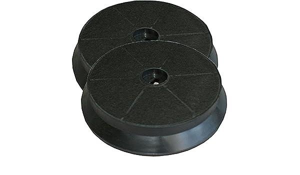 Stk ersatz kohlefilter für domatix kac aktivkohle filter