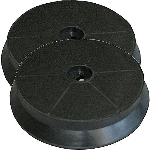 2 Stk. Ersatz-Kohlefilter für DOMATIX KAC 800 Aktivkohle-Filter - passend für diverse Domatix Dunstabzugshauben