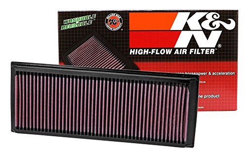K&N 33-2865 Tauschluftfilter Test