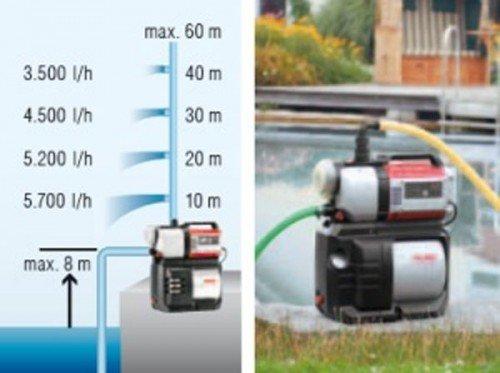 AL-KO – HW 6000 FMS Premium – Hauswasserwerk - 2