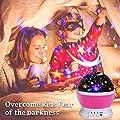 innislink Sternenhimmel Projektor, Star Nachtlicht Sternenprojektor 360° drehbar Romantisches LED Sternen Lampe Projektionslampe für Kinder Zimmer, Schlafzimmer, Hochzeit, Geburtstag, Parteien