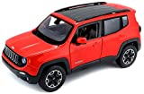 Maisto 5312821: 24Scale Jeep Renegade Model Car