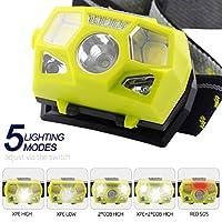 tianluo headlamp Motion Sensor Headlamp Mini Headlight Rechargeable Outdoor Camping Flashlight Head Torch Lamp With Usb Charging