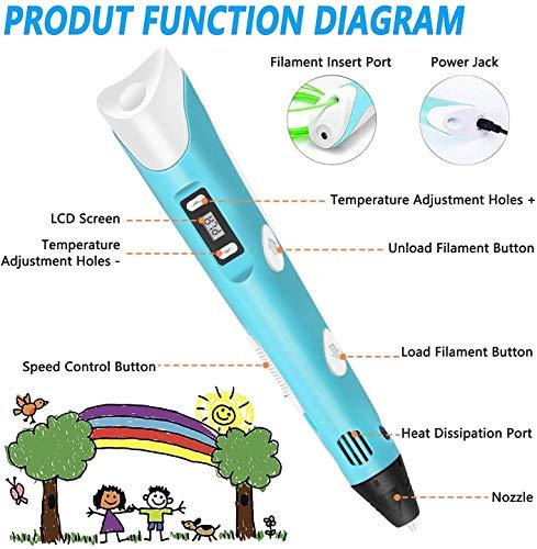 Lovebay 3D Drucker Stift DIY Scribbler 3D Stereoscopic Printing Pen mit LCD-Bildschirm + 3 X ⌀1,75 mm PLA Filament Blau Weiß Grüne,insgesamt 9M || für Kinder Anfänger Erwachsene Zeichnung - 5