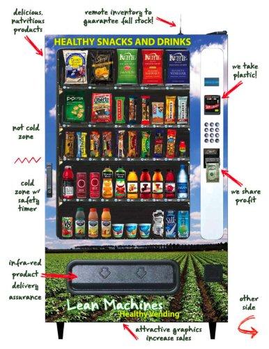 Plantilla plan negocios empresa saludable máquina