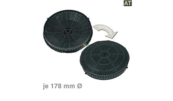 Kohlefilter passend wie electrolux aeg