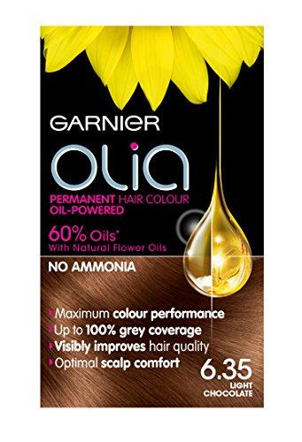 Olia le meilleur prix dans Amazon SaveMoney.es