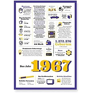 Tolle Geschenkidee: Jahreschronik 1967