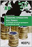 Trading operativo