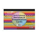 Revision &Moderationskarte SILVINE