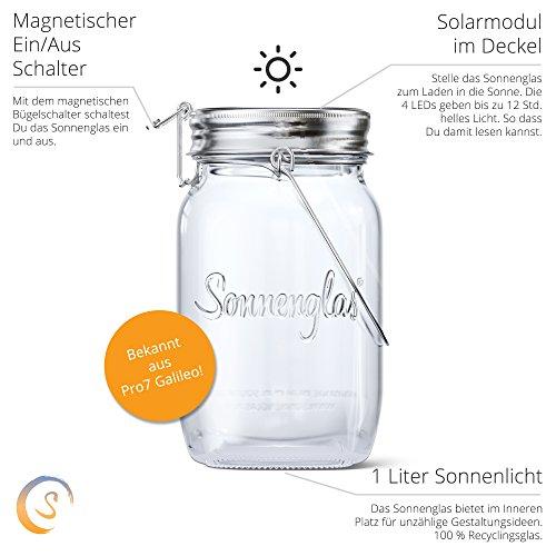 Das Solarglas - 4