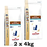 Royal Canin Gastro Intestinal Mo