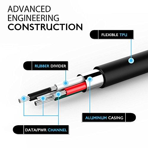Lumsing® Cable Micro USB a USB 2.0 (91cm/3ft), Cable de datos Micro, Cable más rápido y duradero, Sincroniza y Carga para Samsung Galaxy, Huawei, Xiaomi, Nexus, LG, Motorola, Android Smartphones y muchos más (Negro)