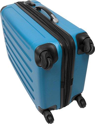 Original normani® Hartschalen ABS Kofferset in verschiedenen Ausführungen Türkis
