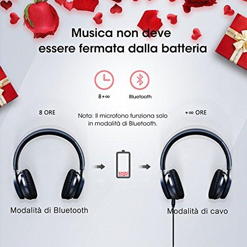Bluetooth Cuffie Stereo Mpow Thor Pieghevole Auricolari Wireless 4.0 ... eb731914d0c8