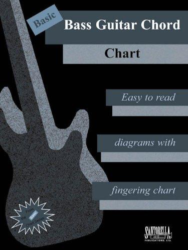 Basic Bass Guitar Chord Chart (Guitar Chart Basic Chord)