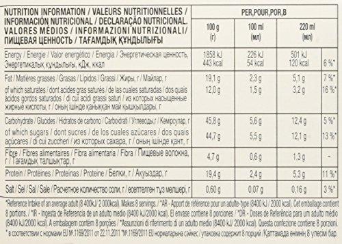 confronta il prezzo NESCAFÉ DOLCE GUSTO MOCHA Cioccolata al caffè 3 confezioni da 16 capsule (48 capsule) miglior prezzo