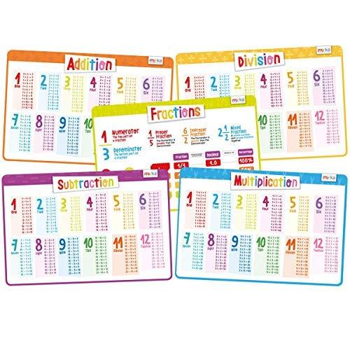Merka math set - bambini educativi tovagliette set di 5: frazioni, moltiplicazione, divisione, sottrazione, addizione - bundle, slittamento non lavabile