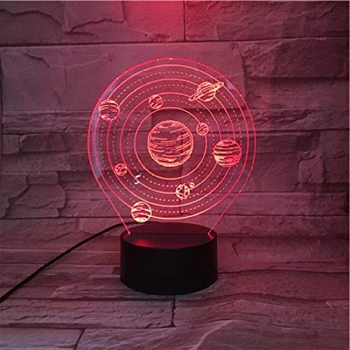 wangZJ 3d Birne Planet/Interior Led Nachtlicht / 7 Farbwechsel Nachtlicht/Halloween Geschenk/Kinder Geschenk/Touch-Fernbedienung -