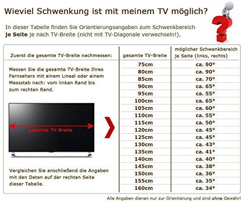 """RICOO Wandhalterung TV Schwenkbar Neigbar R23 Universal LCD Wandhalter Ausziehbar Fernseher Halterung Curved 4K OLED QLED LED Flachbildfernseher 80cm/32\"""" - 165cm/65\"""" Zoll / VESA 200x200 400x400 / Schwarz"""