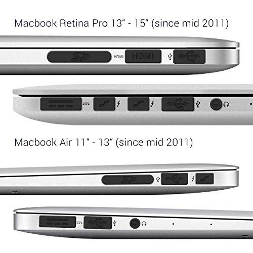 Tapones antipolvo para MacBook