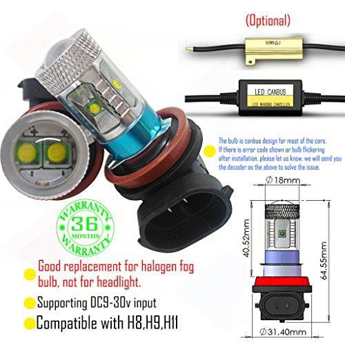 Preisvergleich Produktbild Wiseshine H9 rot cree fog led canbus birne lampe DC9-30v 3 Jahre Qualitätssicherung (2 Stück) H9 6 HP led rot