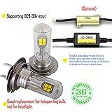 Wiseshe H7 8000k birne led lampen autolampe...