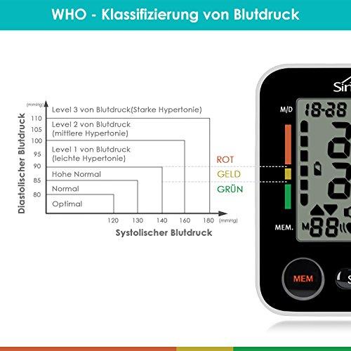 Blutdruckmessgerät Handgelenk, SIMBR Vollautomatisch Blutdruck- und Pulsmessung mit großer Manschette für zwei Benutzer (2x 90 speicherbare Messungen), hohe Messgenauigkeit - 3