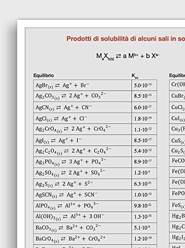 Zoom IMG-1 chimica generale principi ed applicazioni